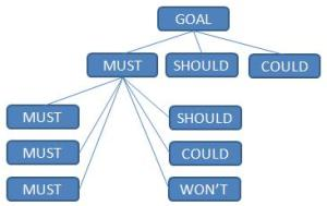 how-to-prioritize-graphic